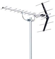 UHF14素子アンテナ(雪害用)UA14G